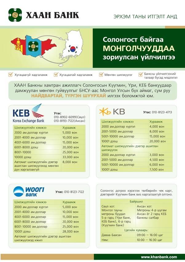 KHAN BANK KOREA.JPG